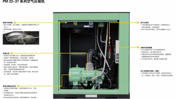 寿力永磁变频空压机,加大散热器设计,散热效率高