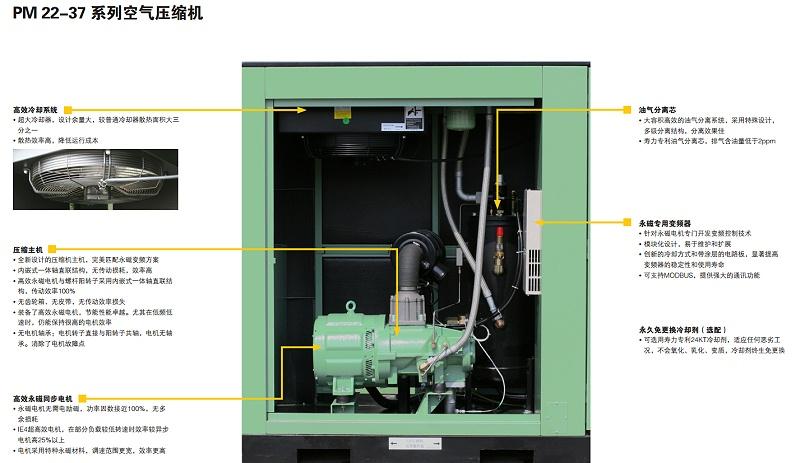 寿力变频空压机优点