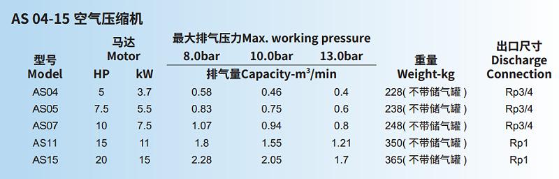 寿力空压机 AS 04-15