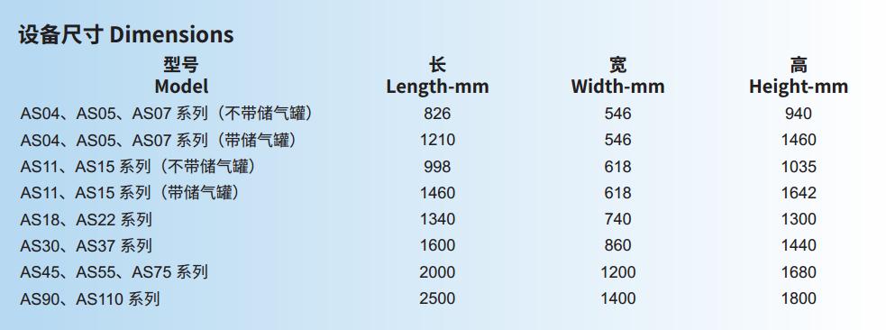 寿力变频空压机 AS系列设备尺寸