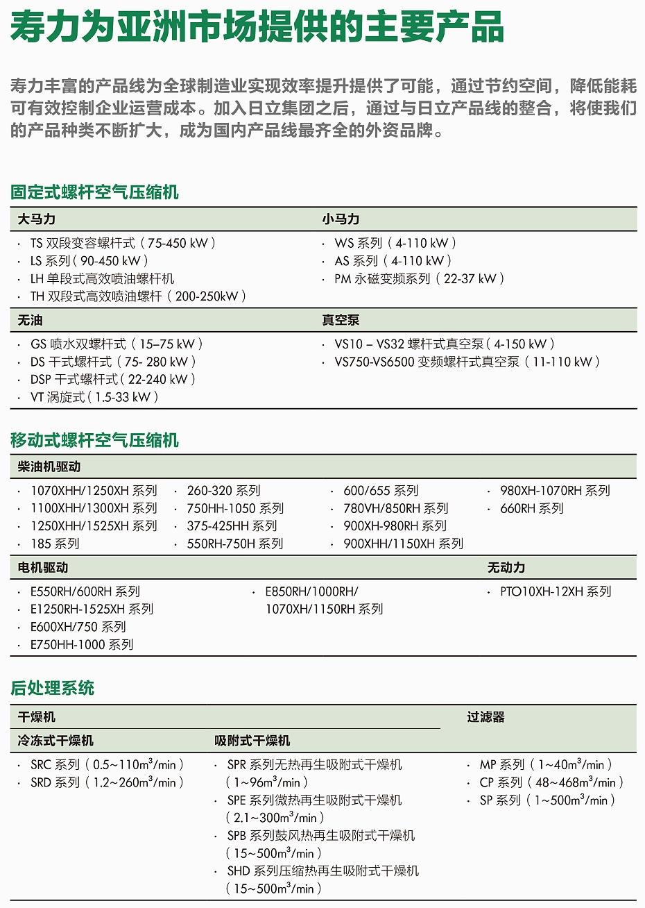 寿力主要产品信息表1
