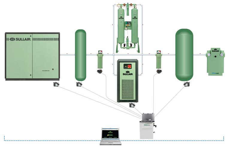 空压站节能监控系统(ICC)