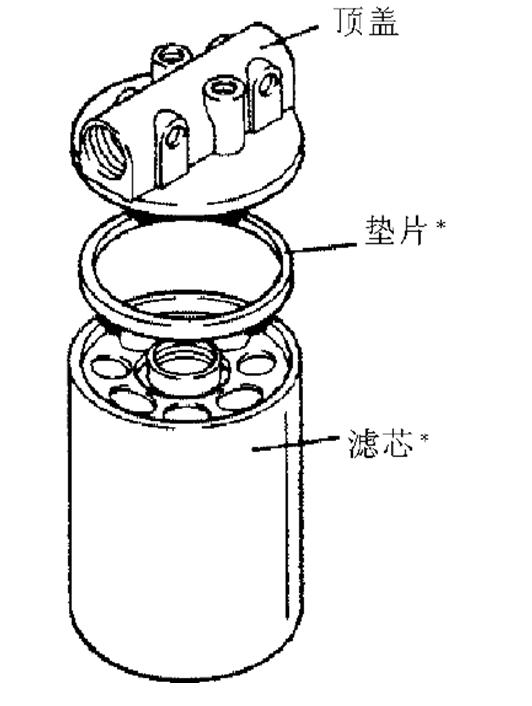 寿力外置油过滤器结构