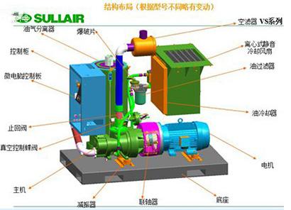 真空泵结构解析图