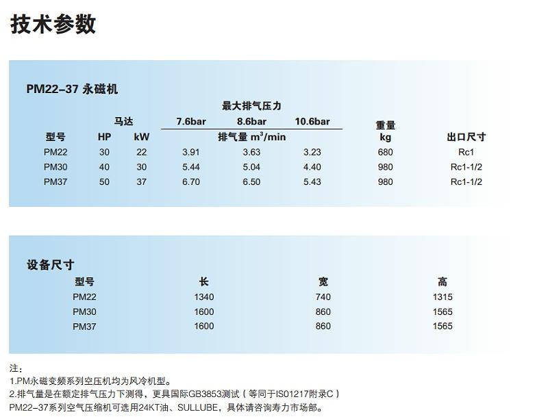 寿力PM变频空压机技术参数