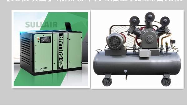 【比较项目】常规螺杆空压机与活塞机的综合比较