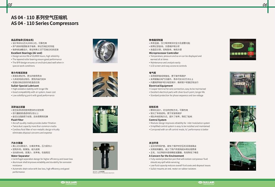 寿力空压机AS04-110介绍2